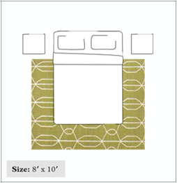 8x10 bedroom rug size